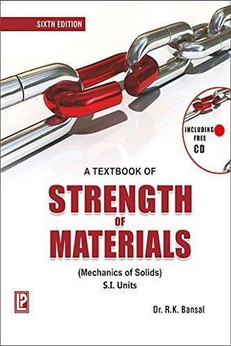 [PDF] RK Bansal Strength of materials pdf Download